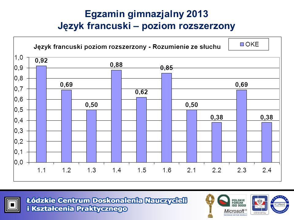 Egzamin gimnazjalny 2013 Język francuski – poziom rozszerzony