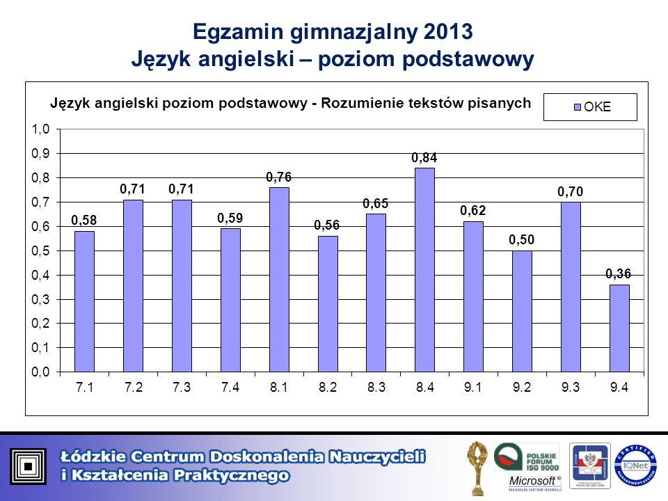 Egzamin gimnazjalny 2013 Język angielski – poziom podstawowy