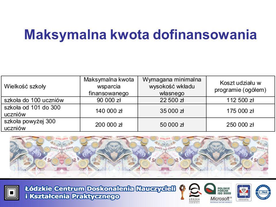 Maksymalna kwota dofinansowania