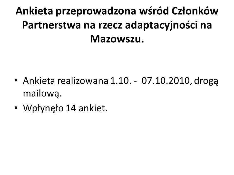 Ankieta przeprowadzona wśród Członków Partnerstwa na rzecz adaptacyjności na Mazowszu. Ankieta realizowana 1.10. - 07.10.2010, drogą mailową. Wpłynęło