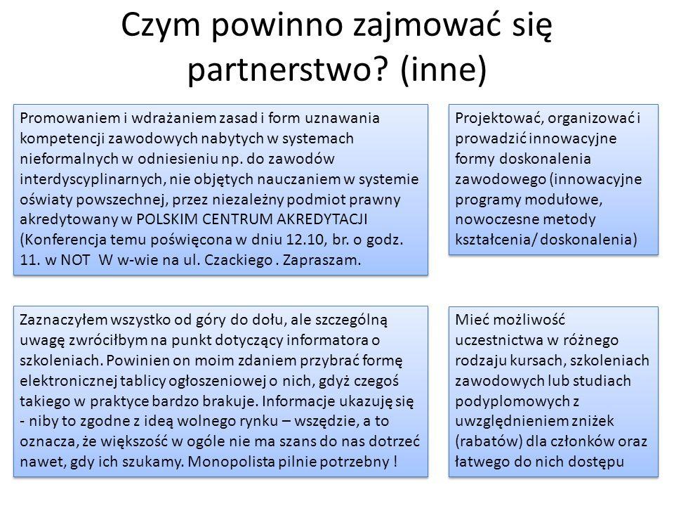 Czym powinno zajmować się partnerstwo? (inne) Promowaniem i wdrażaniem zasad i form uznawania kompetencji zawodowych nabytych w systemach nieformalnyc