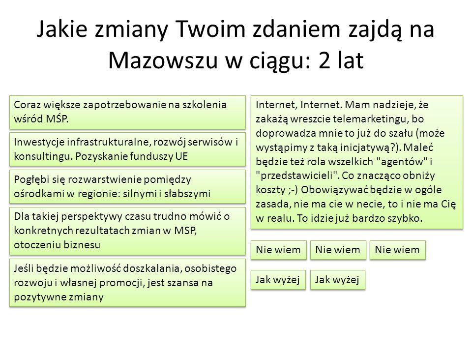 Jakie zmiany Twoim zdaniem zajdą na Mazowszu w ciągu: 2 lat Coraz większe zapotrzebowanie na szkolenia wśród MŚP. Dla takiej perspektywy czasu trudno