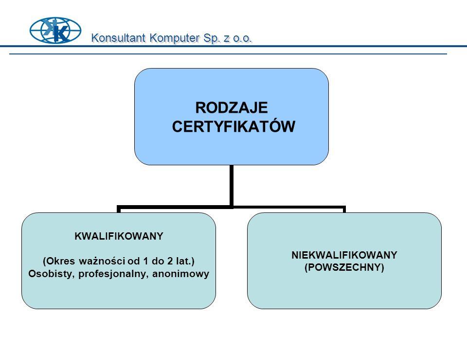 Konsultant Komputer Sp. z o.o. RODZAJE CERTYFIKATÓW KWALIFIKOWANY (Okres ważności od 1 do 2 lat.) Osobisty, profesjonalny, anonimowy NIEKWALIFIKOWANY