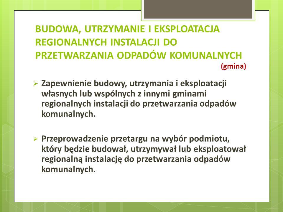 Harmonogram wdrażania wybranych przepisów Z DNIEM 1 STYCZNIA 2012 r.
