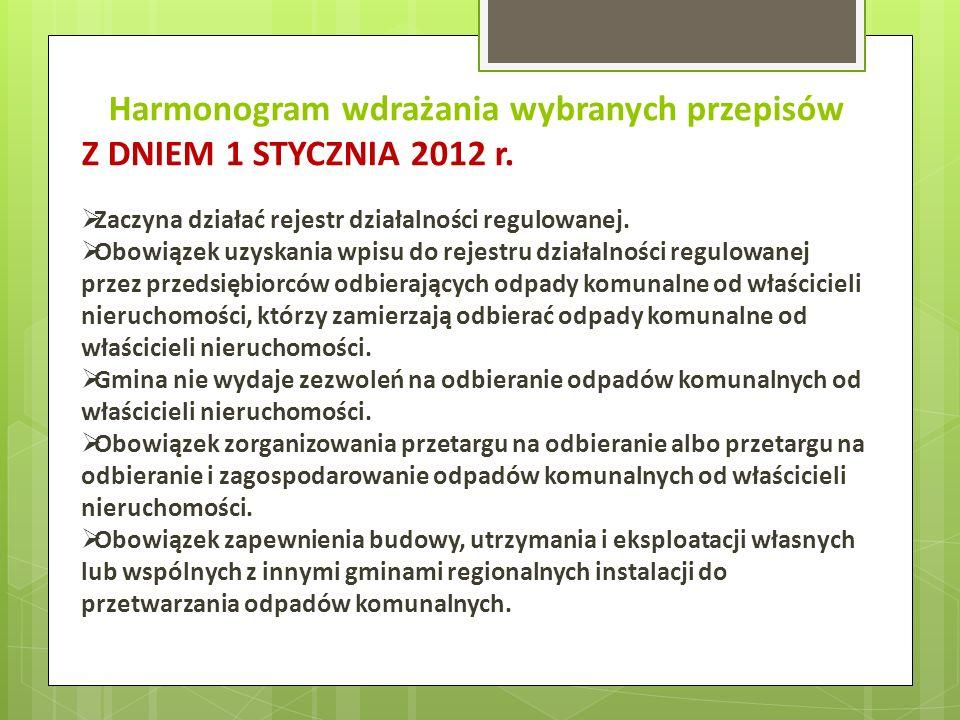 Harmonogram wdrażania wybranych przepisów Z DNIEM 1 STYCZNIA 2012 r. Zaczyna działać rejestr działalności regulowanej. Obowiązek uzyskania wpisu do re
