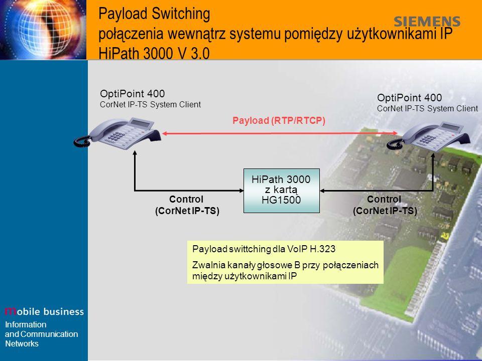 Information and Communication Networks Payload Switching połączenia wewnątrz systemu pomiędzy użytkownikami IP HiPath 3000 V 3.0 HiPath 3000 z kartą H