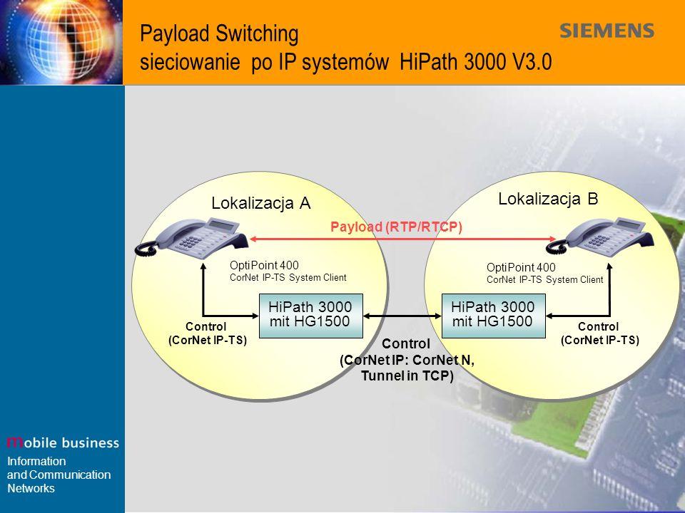 Information and Communication Networks Payload Switching sieciowanie po IP systemów HiPath 3000 V3.0 Lokalizacja A Control (CorNet IP: CorNet N, Tunne