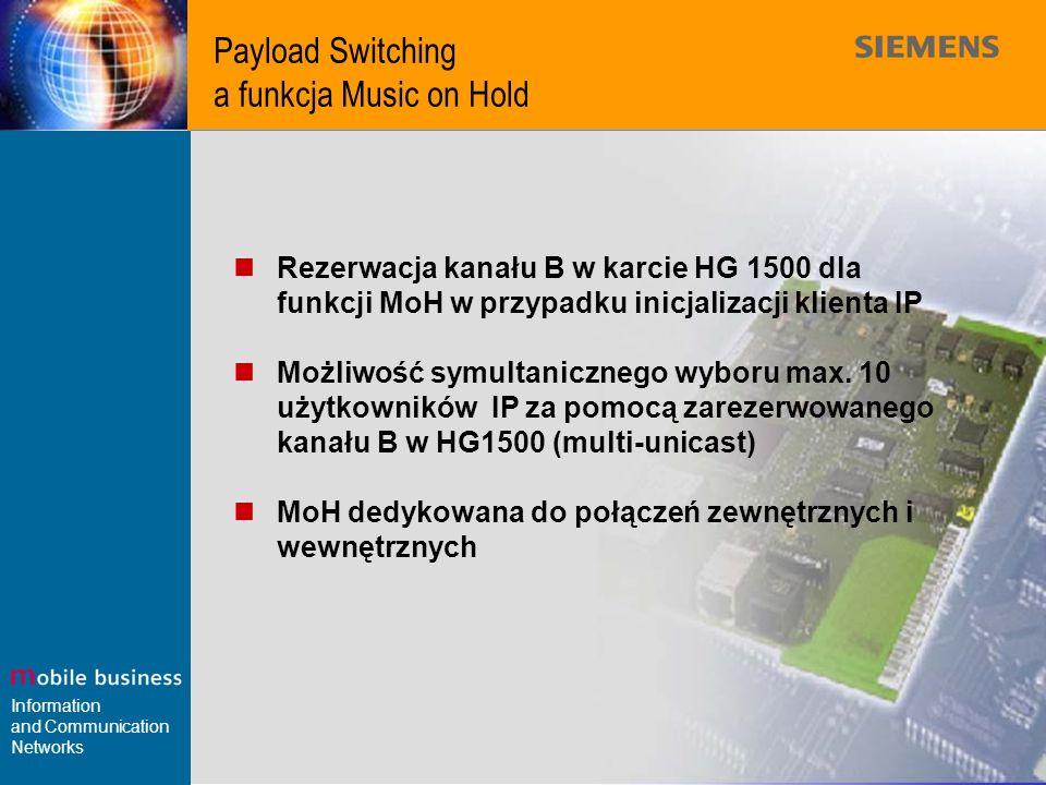 Information and Communication Networks Payload Switching a funkcja Music on Hold Rezerwacja kanału B w karcie HG 1500 dla funkcji MoH w przypadku inic