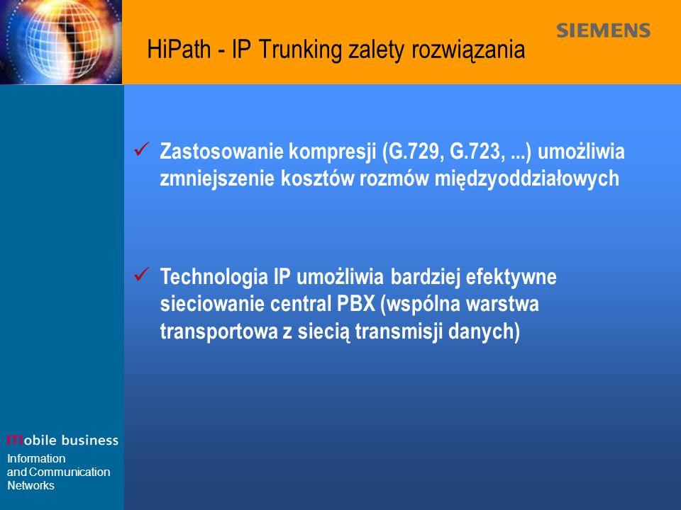 Information and Communication Networks HiPath - IP Trunking zalety rozwiązania Zastosowanie kompresji (G.729, G.723,...) umożliwia zmniejszenie kosztó
