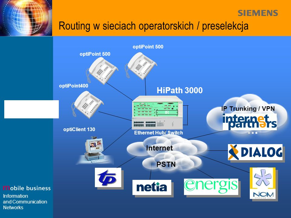 Information and Communication Networks Routing w sieciach operatorskich / preselekcja HiPath 3000 Ethernet Hub/ Switch IR optiPoint 500 optiClient 130...