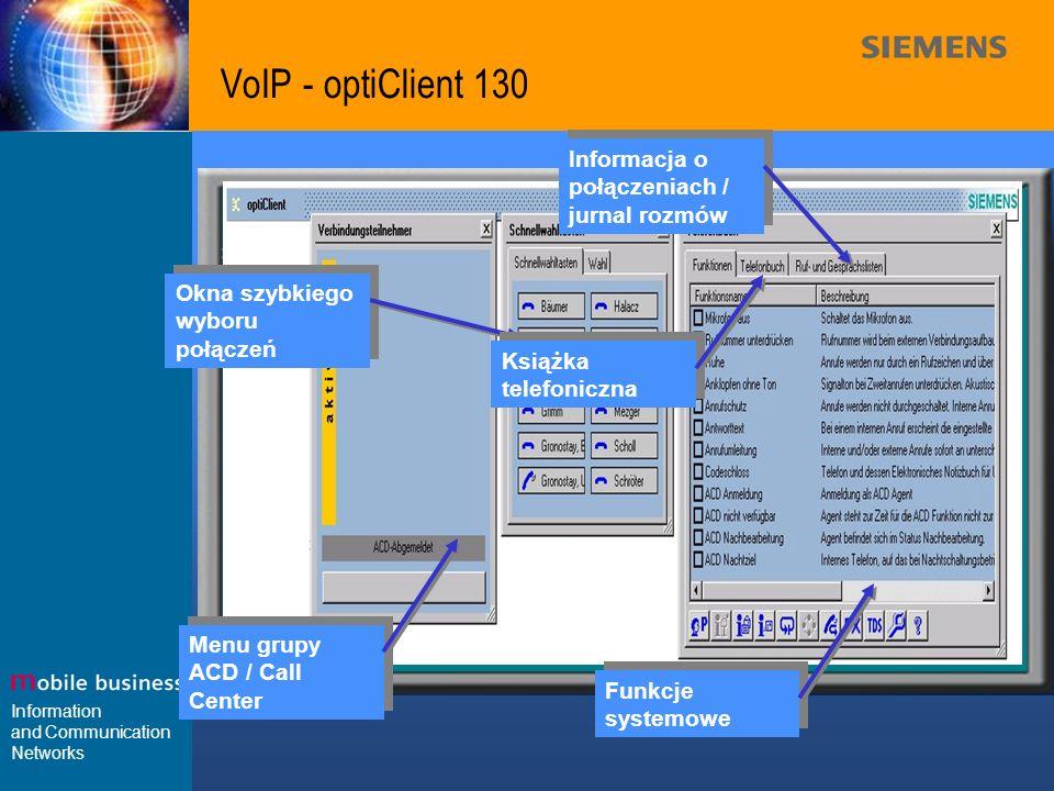 Information and Communication Networks VoIP - optiClient 130 Okna szybkiego wyboru połączeń Funkcje systemowe Menu grupy ACD / Call Center Informacja