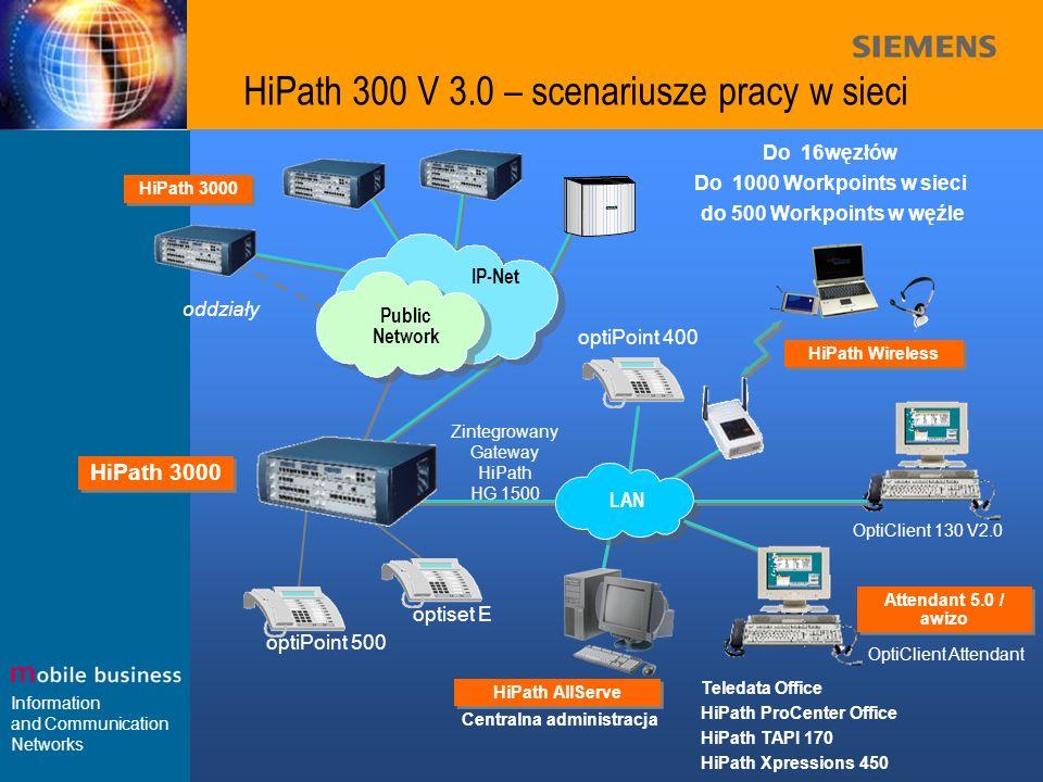 Information and Communication Networks VoIP - optiClient Attendant 5.0 (2) kompatybilny od systemu Hicom 150E Office do 6 w systemie wolnostojącym po 16 pól przycisków bezpośredniego wybierania ze 150 przyciskami każde Współpraca z WIN 98, NT 4.0, 2000, XP (w testach) Komunikacja z systemem poprzez optiset E Control / data adapter Komunikacja poprzez interfejs USB optiPoint 500 (wymagany Win 98/2000 oraz driver COM CallBridge TU (współpraca z aparatmi basic/standard/advance) http://w4.siemens.com/networks/hipath/de/download/h_68a.htm