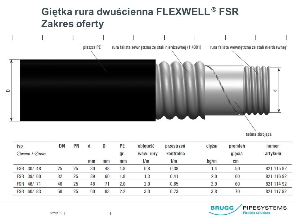 Giętka rura dwuścienna FLEXWELL ® FSR Zakres oferty strona 10