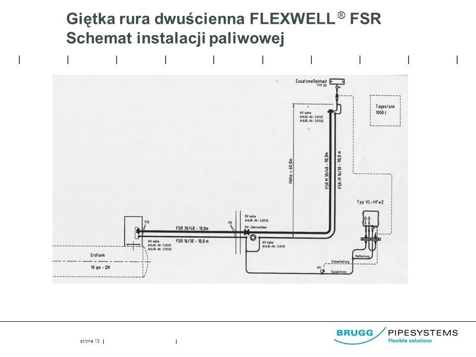 Giętka rura dwuścienna FLEXWELL ® FSR Schemat instalacji paliwowej strona 13
