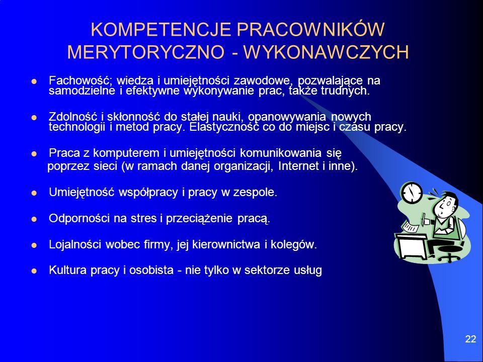 22 KOMPETENCJE PRACOWNIKÓW MERYTORYCZNO - WYKONAWCZYCH Fachowość; wiedza i umiejętności zawodowe, pozwalające na samodzielne i efektywne wykonywanie p