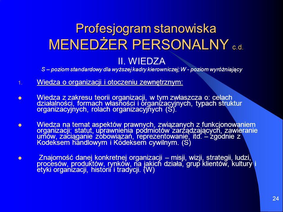 24 Profesjogram stanowiska MENEDŻER PERSONALNY c.d. II. WIEDZA S – poziom standardowy dla wyższej kadry kierowniczej; W - poziom wyróżniający 1. Wiedz