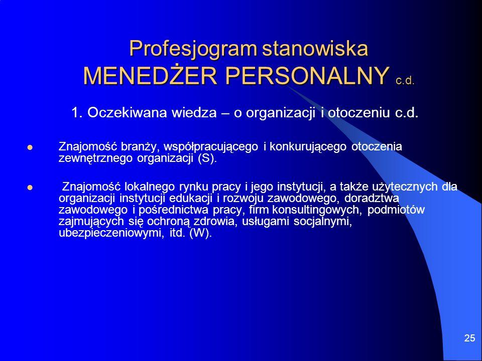 25 Profesjogram stanowiska MENEDŻER PERSONALNY c.d. 1. Oczekiwana wiedza – o organizacji i otoczeniu c.d. Znajomość branży, współpracującego i konkuru