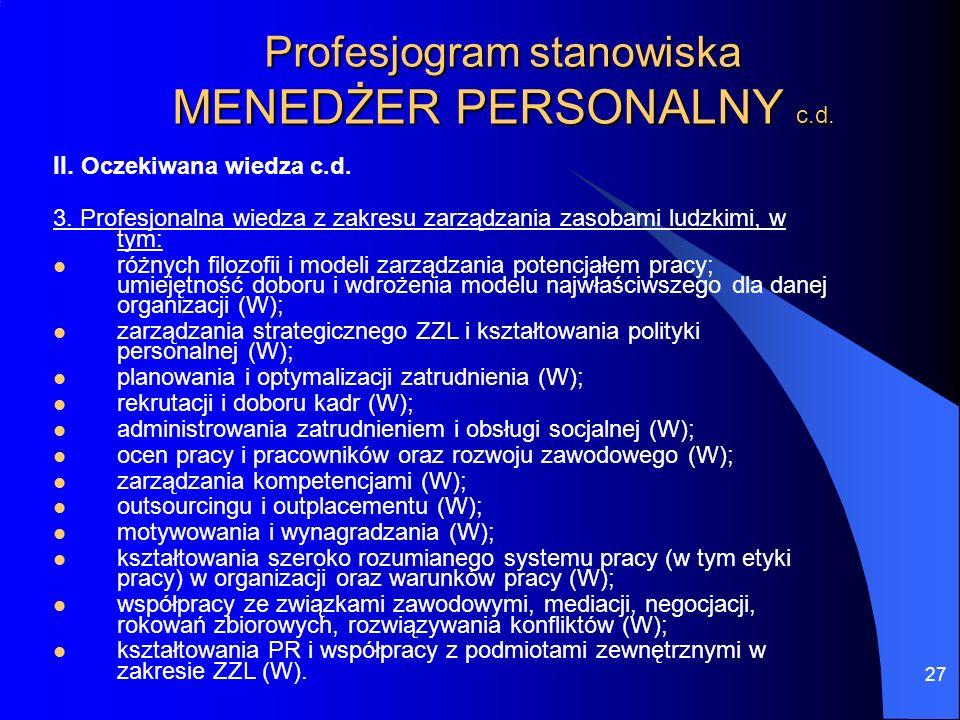 27 Profesjogram stanowiska MENEDŻER PERSONALNY c.d. II. Oczekiwana wiedza c.d. 3. Profesjonalna wiedza z zakresu zarządzania zasobami ludzkimi, w tym:
