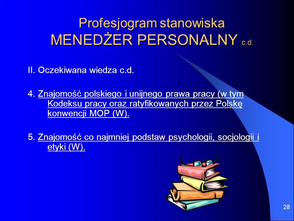 28 Profesjogram stanowiska MENEDŻER PERSONALNY c.d. II. Oczekiwana wiedza c.d. 4. Znajomość polskiego i unijnego prawa pracy (w tym Kodeksu pracy oraz