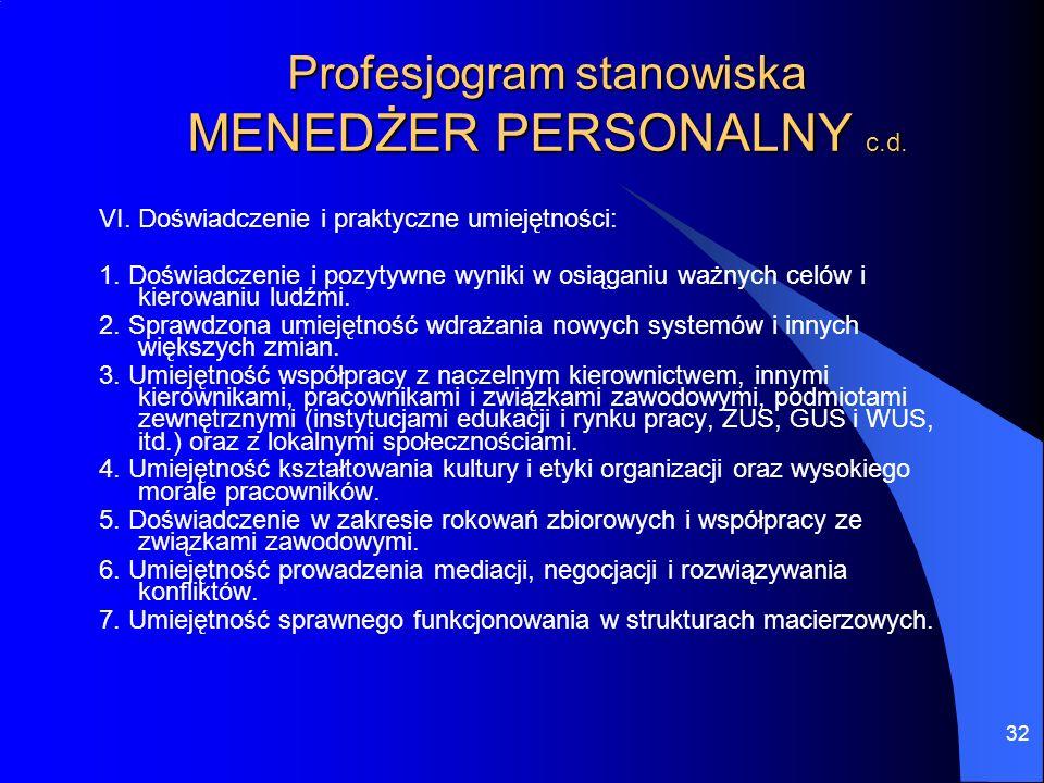 32 Profesjogram stanowiska MENEDŻER PERSONALNY c.d. VI. Doświadczenie i praktyczne umiejętności: 1. Doświadczenie i pozytywne wyniki w osiąganiu ważny