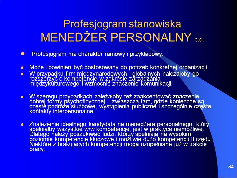 34 Profesjogram stanowiska MENEDŻER PERSONALNY c.d. Profesjogram ma charakter ramowy i przykładowy. Może i powinien być dostosowany do potrzeb konkret