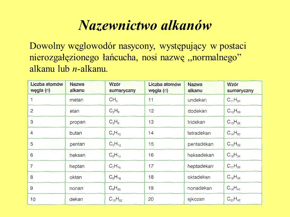 Nazewnictwo alkanów Dowolny węglowodór nasycony, występujący w postaci nierozgałęzionego łańcucha, nosi nazwę,,normalnego alkanu lub n-alkanu.