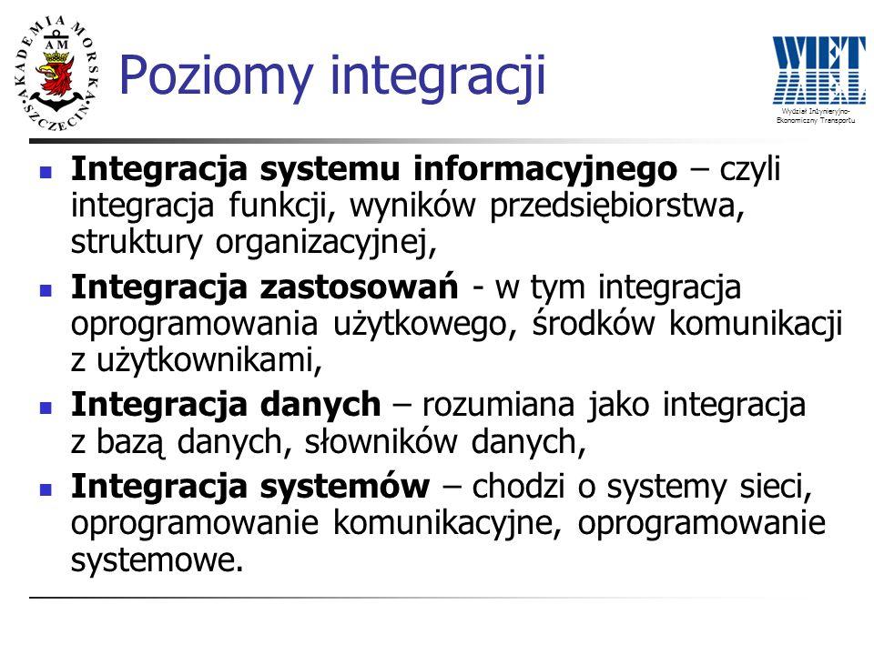 Wydział Inżynieryjno- Ekonomiczny Transportu Integracja systemu informacyjnego – czyli integracja funkcji, wyników przedsiębiorstwa, struktury organiz
