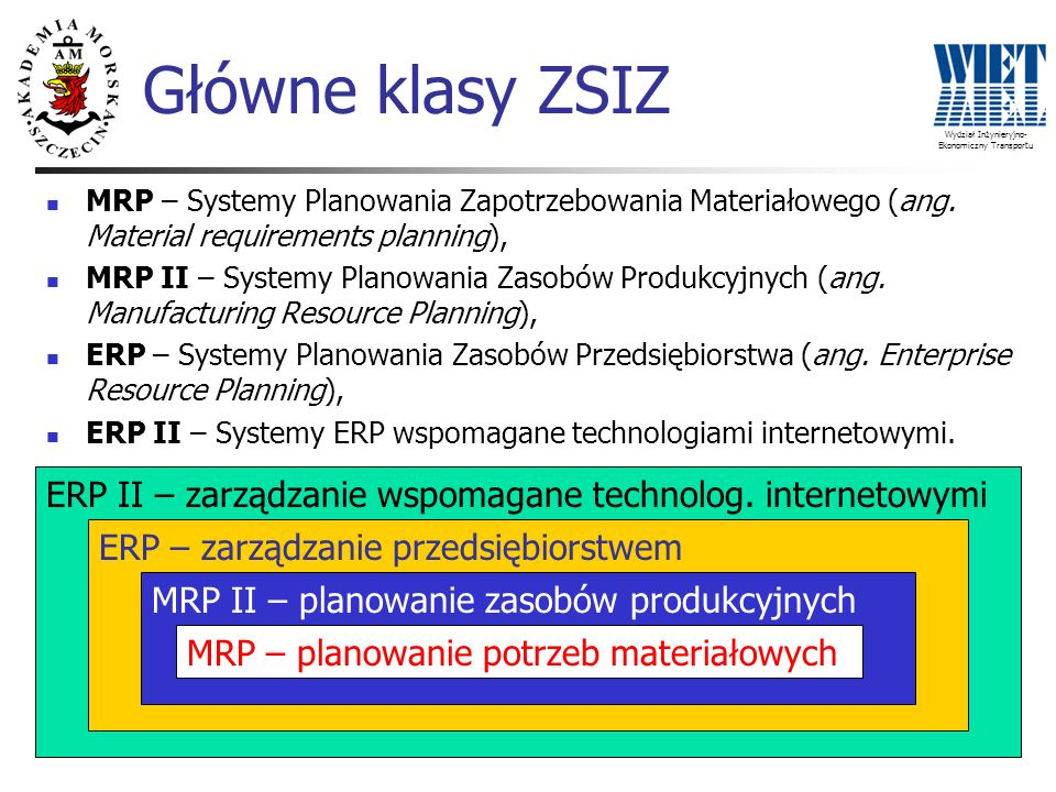 Wydział Inżynieryjno- Ekonomiczny Transportu MRP – Systemy Planowania Zapotrzebowania Materiałowego (ang. Material requirements planning), MRP II – Sy