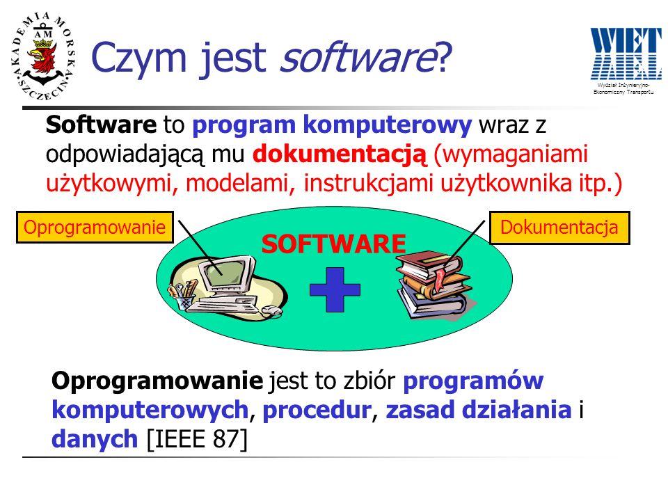 Wydział Inżynieryjno- Ekonomiczny Transportu SOFTWARE Czym jest software? Software to program komputerowy wraz z odpowiadającą mu dokumentacją (wymaga
