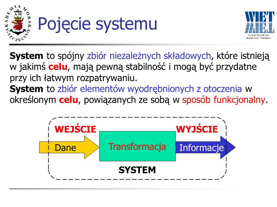 Wydział Inżynieryjno- Ekonomiczny Transportu Pojęcie systemu System to spójny zbiór niezależnych składowych, które istnieją w jakimś celu, mają pewną