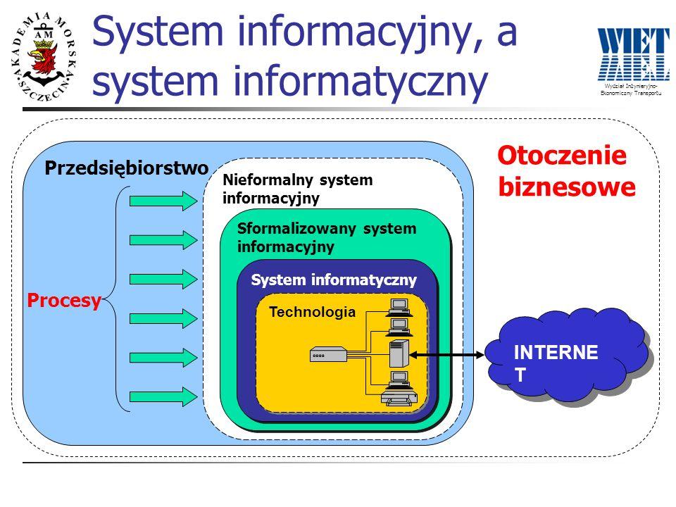 Wydział Inżynieryjno- Ekonomiczny Transportu Przedsiębiorstwo System informacyjny, a system informatyczny Nieformalny system informacyjny Sformalizowa