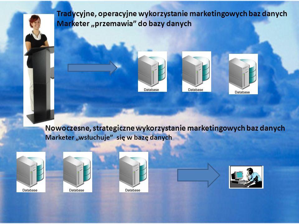 Tradycyjne, operacyjne wykorzystanie marketingowych baz danych Marketer przemawia do bazy danych Nowoczesne, strategiczne wykorzystanie marketingowych