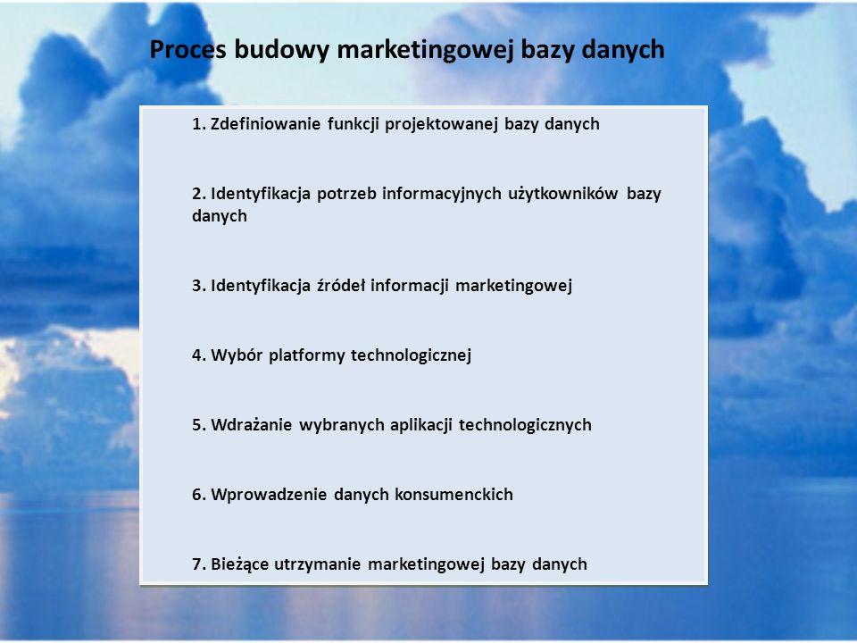 Proces budowy marketingowej bazy danych 1. Zdefiniowanie funkcji projektowanej bazy danych 2. Identyfikacja potrzeb informacyjnych użytkowników bazy d