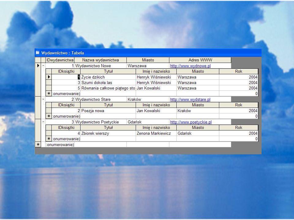 Wyróżniamy 4 podstawowe etapy rozwoju systemów z bazami danych Pierwszy etap – systemy tradycyjne Program użytkowy 1 Model 1 Procedura 1 Dane 1 Program użytkowy 2 Model 2 Procedura 2 Dane 2 Program użytkowy N Model N Procedura N Dane N