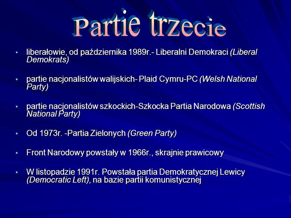 liberałowie, od października 1989r.- Liberalni Demokraci (Liberal Demokrats) liberałowie, od października 1989r.- Liberalni Demokraci (Liberal Demokra