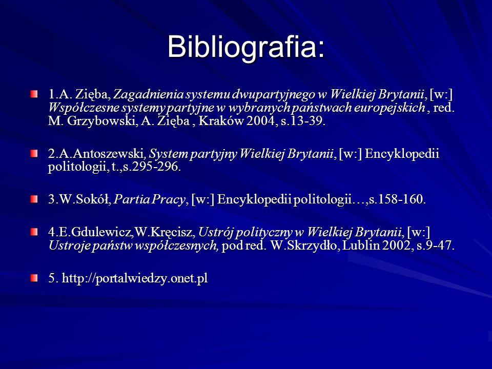 Bibliografia: 1.A. Zięba, Zagadnienia systemu dwupartyjnego w Wielkiej Brytanii, [w:] Współczesne systemy partyjne w wybranych państwach europejskich,