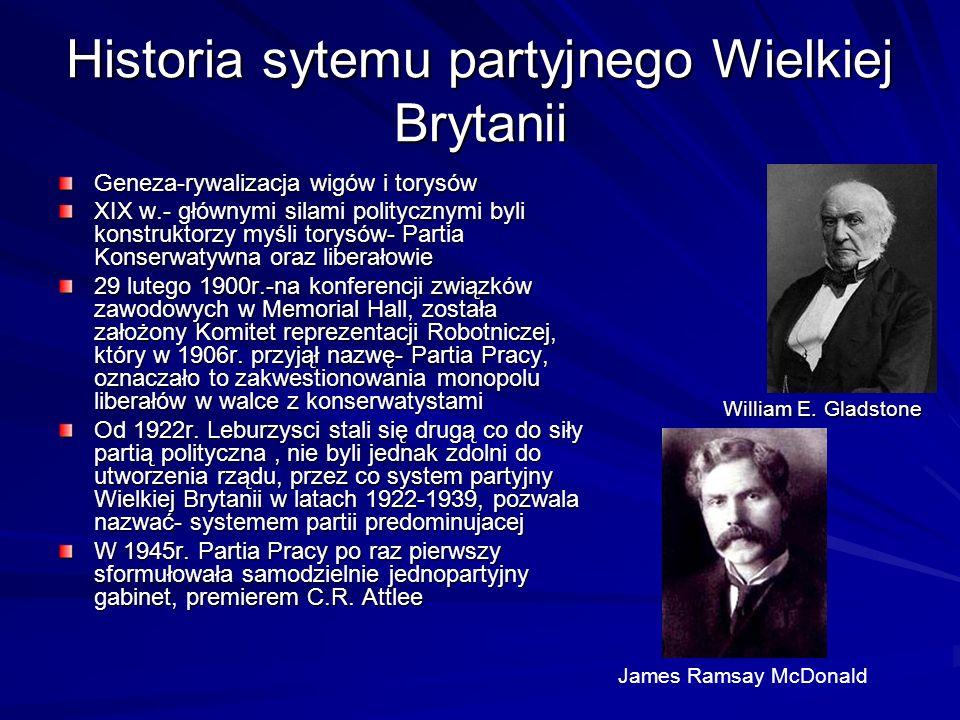Historia sytemu partyjnego Wielkiej Brytanii Geneza-rywalizacja wigów i torysów XIX w.- głównymi silami politycznymi byli konstruktorzy myśli torysów-