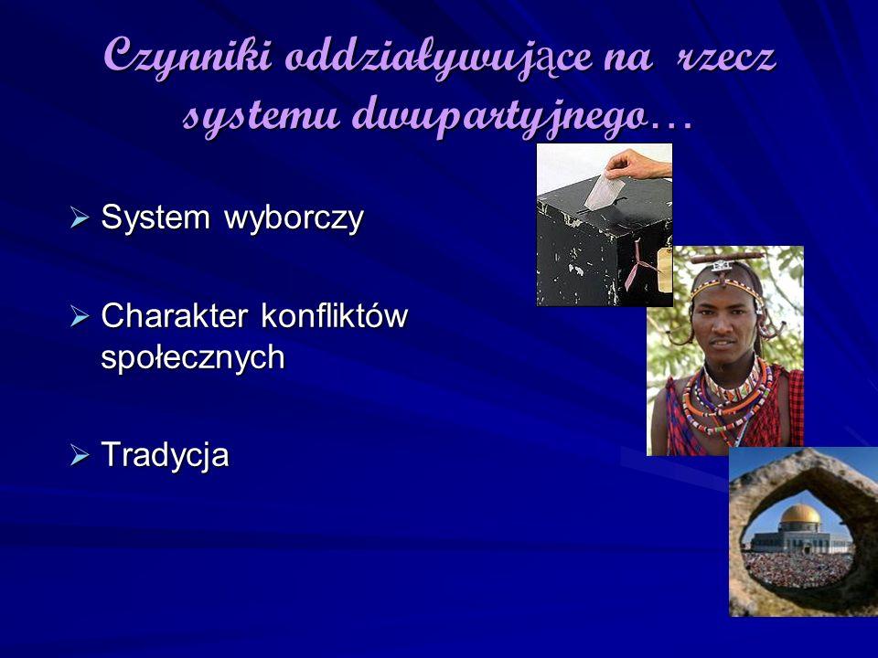 Czynniki oddziaływuj ą ce na rzecz systemu dwupartyjnego … System wyborczy System wyborczy Charakter konfliktów społecznych Charakter konfliktów społe