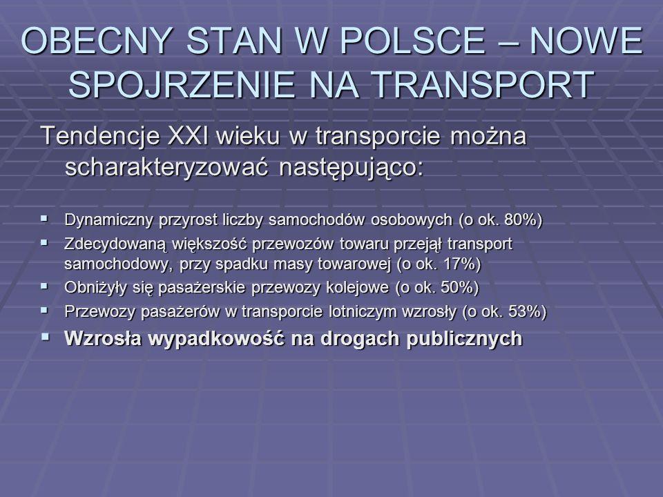 SPRAWNY TRANSPORT, CZYLI KULTURA MOBILNOSCI Realizacja zasad zrównoważonego rozwoju poprzez sprawny transport jest możliwa wtedy gdy potraktowana zost