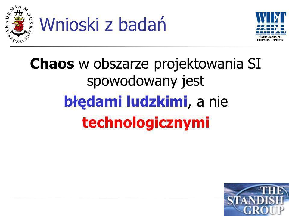 Wydział Inżynieryjno- Ekonomiczny Transportu Wnioski z badań Chaos w obszarze projektowania SI spowodowany jest błędami ludzkimi, a nie technologicznymi
