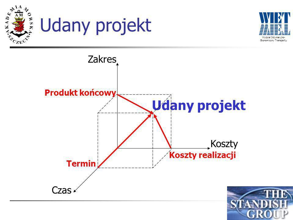 Wydział Inżynieryjno- Ekonomiczny Transportu Udany projekt Zakres Czas Koszty Udany projekt Produkt końcowy Termin Koszty realizacji