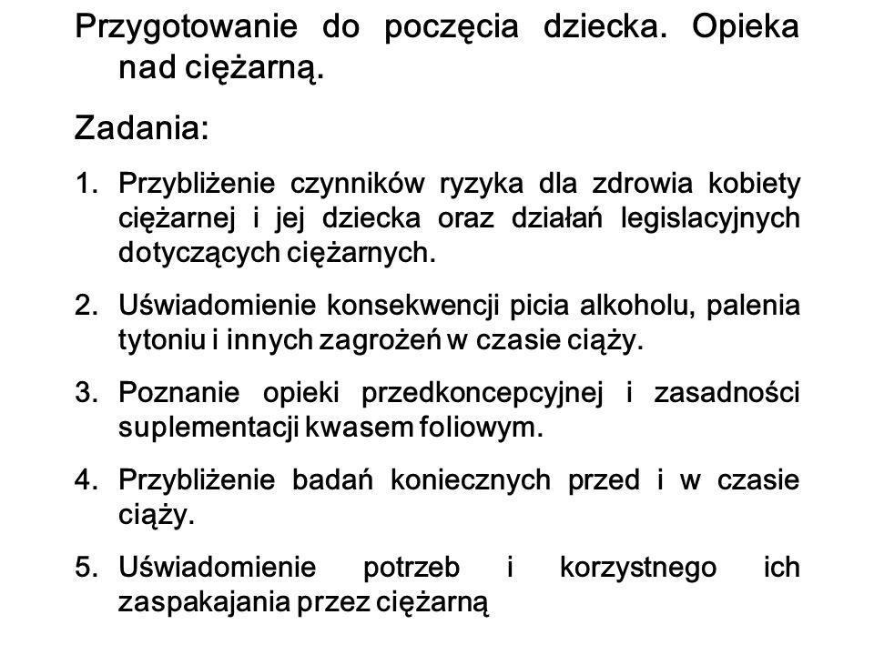 – witamina A – stosowana doustnie u ciężarnych, np.