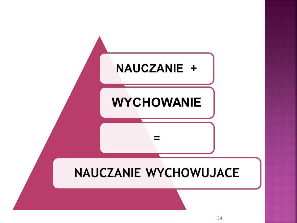 NAUCZANIE + WYCHOWANIE =NAUCZANIE WYCHOWUJACE 34