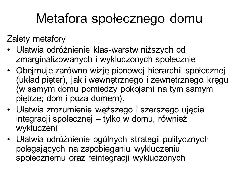 Metafora społecznego domu Zalety metafory Ułatwia odróżnienie klas-warstw niższych od zmarginalizowanych i wykluczonych społecznie Obejmuje zarówno wi