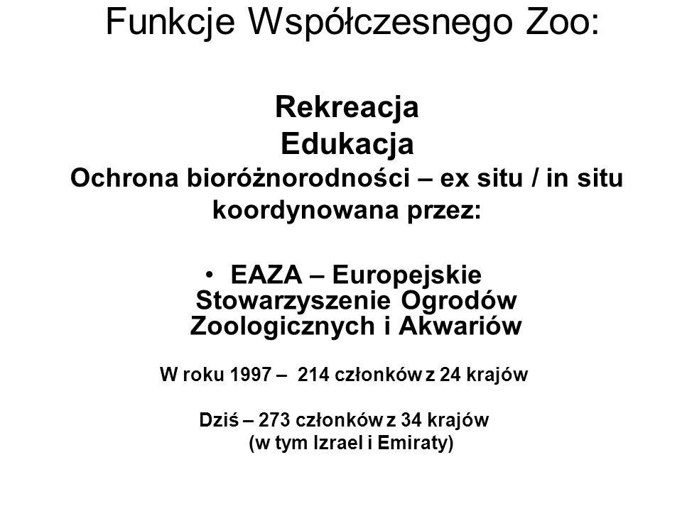 Funkcje Współczesnego Zoo: Rekreacja Edukacja Ochrona bioróżnorodności – ex situ / in situ koordynowana przez: EAZA – Europejskie Stowarzyszenie Ogrod