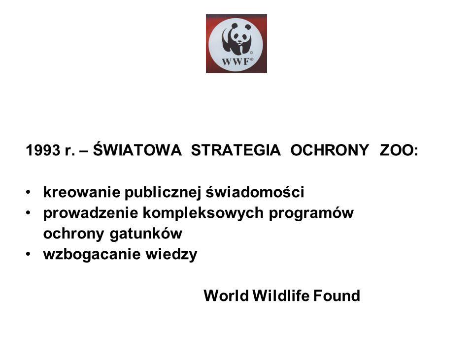 1993 r. – ŚWIATOWA STRATEGIA OCHRONY ZOO: kreowanie publicznej świadomości prowadzenie kompleksowych programów ochrony gatunków wzbogacanie wiedzy Wor