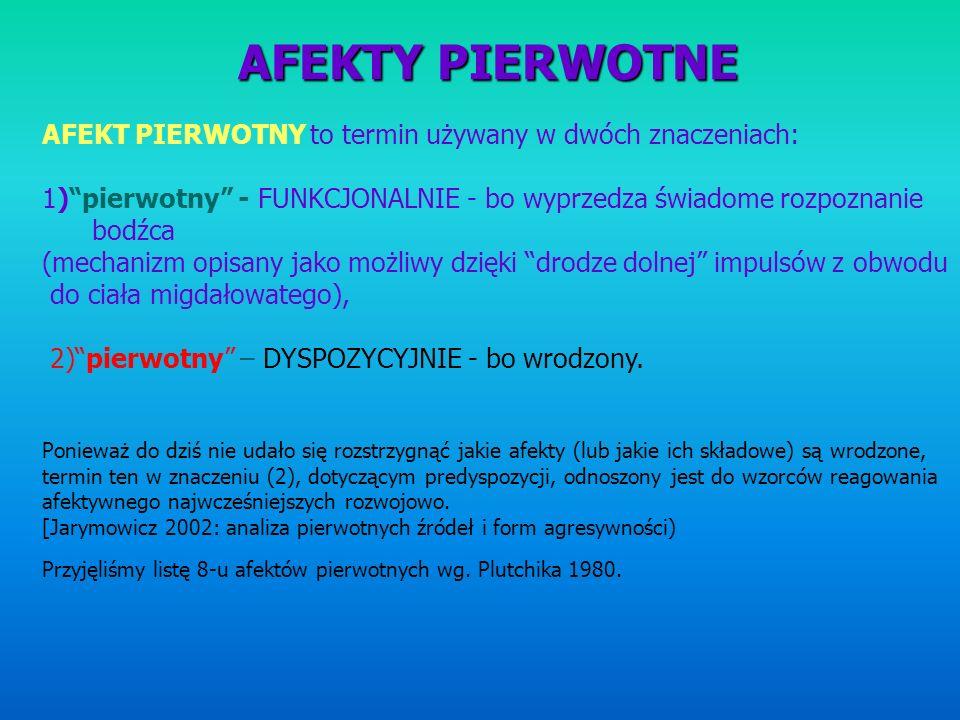 AFEKTY PIERWOTNE AFEKT PIERWOTNY to termin używany w dwóch znaczeniach: 1)pierwotny - FUNKCJONALNIE - bo wyprzedza świadome rozpoznanie bodźca (mechan
