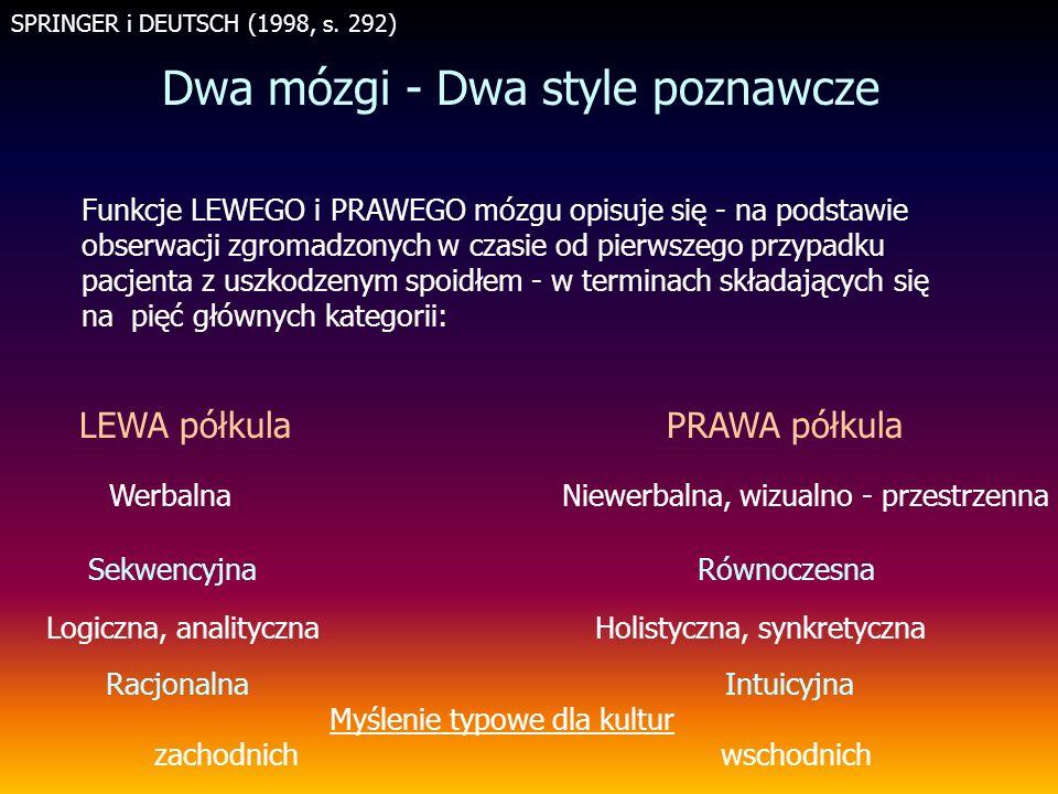 Dwa mózgi - Dwa style poznawcze Funkcje LEWEGO i PRAWEGO mózgu opisuje się - na podstawie obserwacji zgromadzonych w czasie od pierwszego przypadku pa