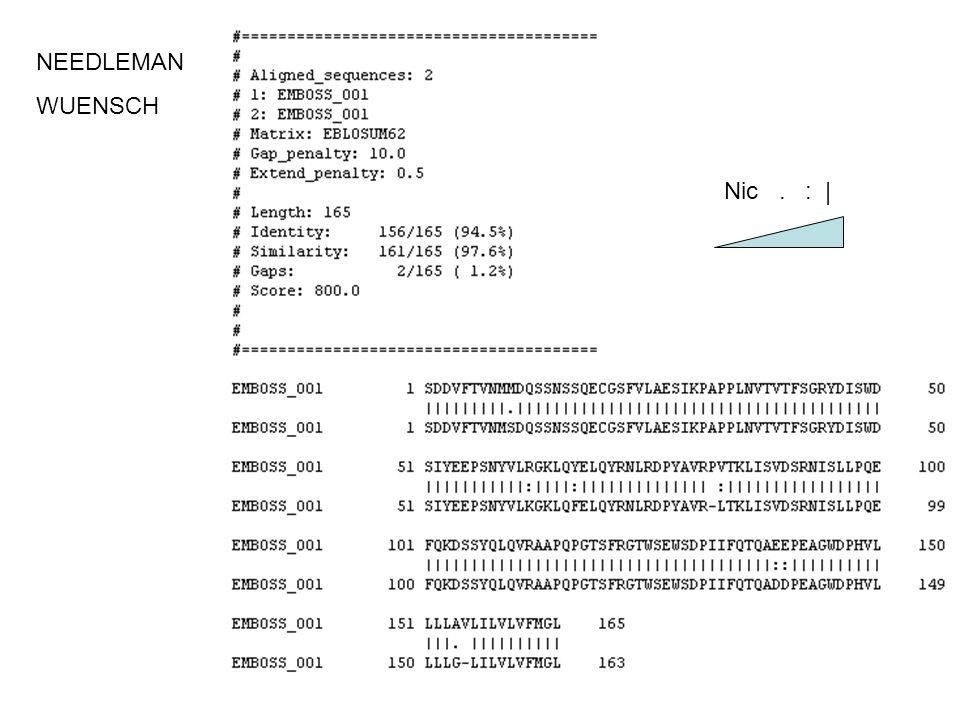 Needleman-Wuensch a Smith- Waterman wyjściowo ||||||:|||.||||:||||| |..|:.:..| Smith-Waterman Alignment lokalny Needleman-Wuensch Alignment globalny