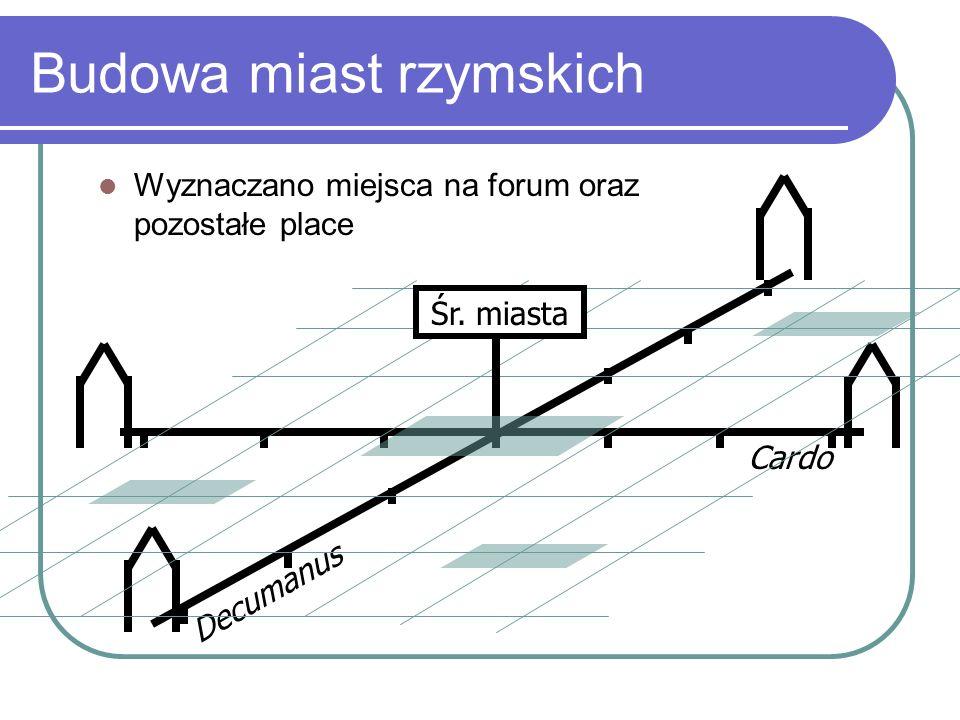 Fortyfikowano miasto na zasadzie Arystotelesa – pierwszy zonning Budowa miast rzymskich Decumanus Cardo Śr.